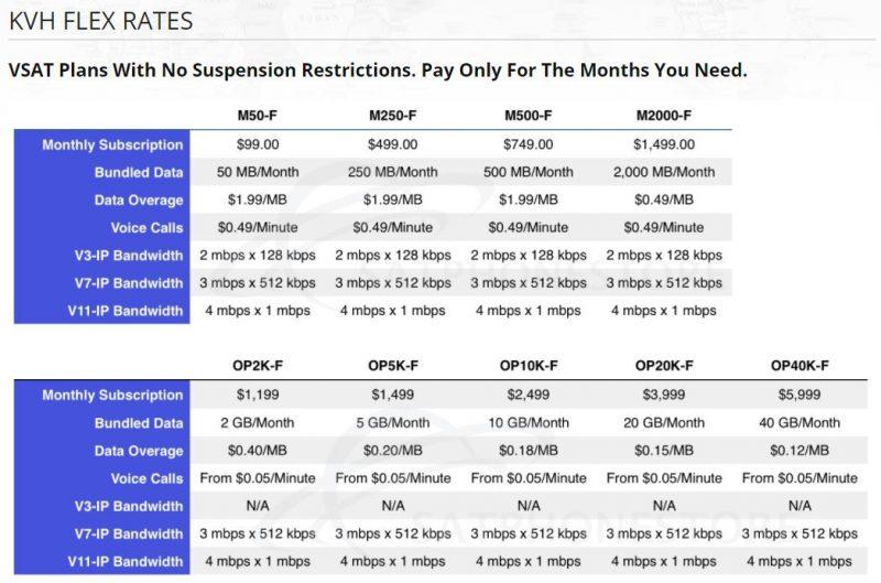 KVH VSat Flex Rates