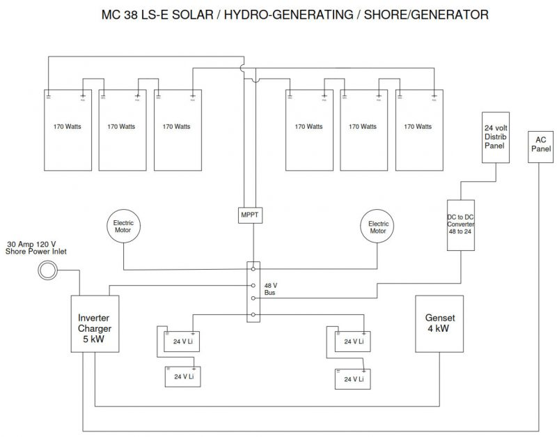 Maine Cat MC 38 LS-E propulsion and power 48v system diagram
